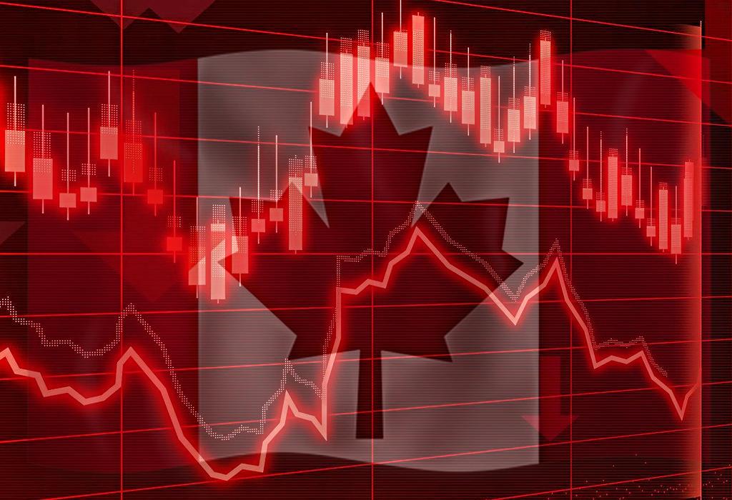 Kanada - Ekonomija