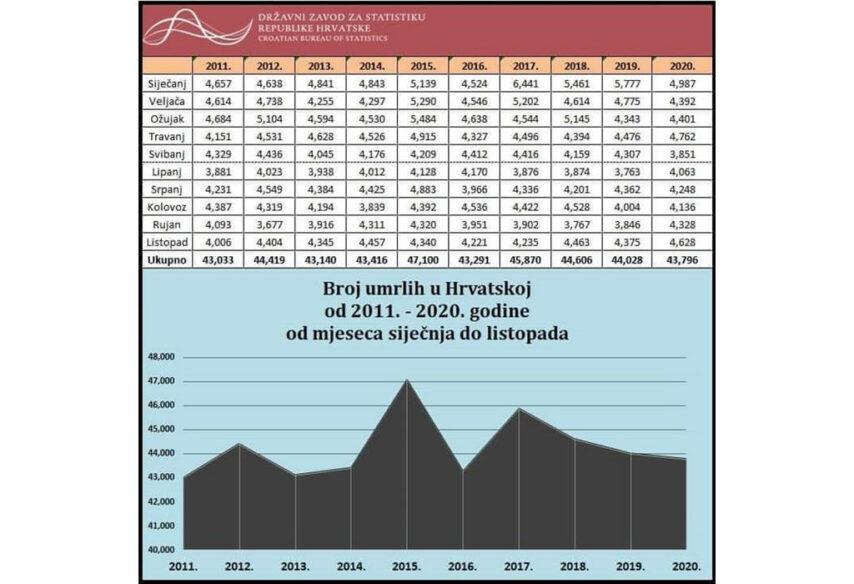Pravo stanje u Hrvatskim bolnicama - Nećete vjerovati kako nas zaj*ebavaju... 1