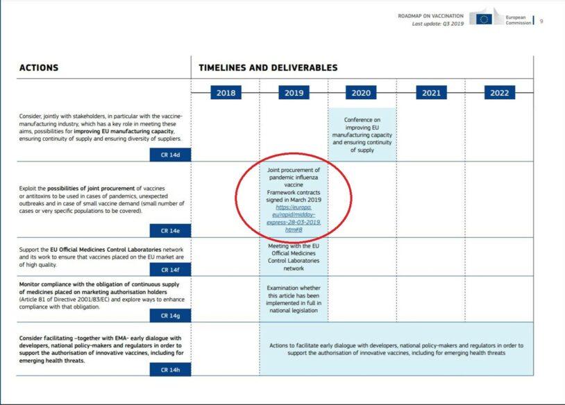 Šokantni dokumenti - Europska Komisija još 2018. objavila plan uvođenja vakcinacijskih putovnica 2
